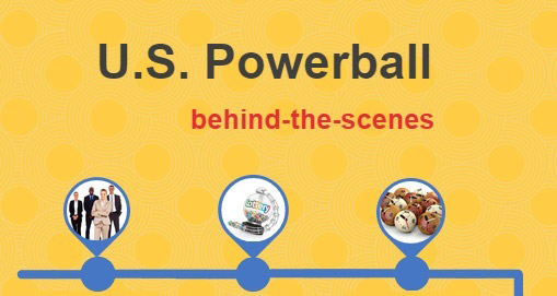 Behind The Scenes Look at a U.S. Powerball Lottery Draw
