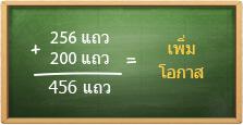 จำนวนแถวของซินดิเคท