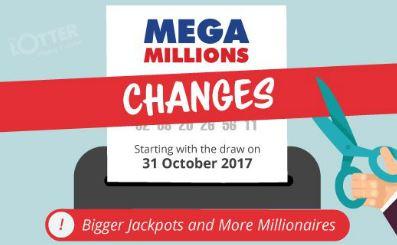 Schimbările de la Mega Millions vor genera jackpoturi record!