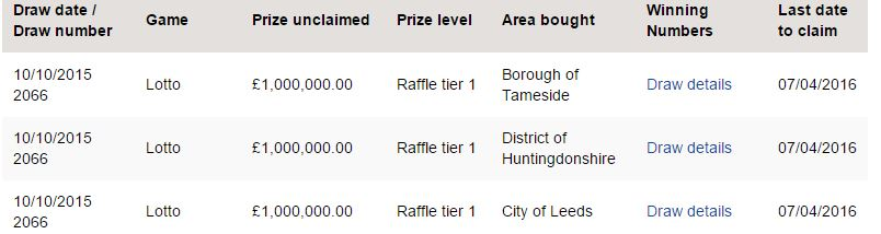 unclaimed lottery prizes in the UK Lotto