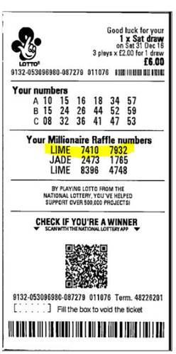 billet gagnant de tombola de loterie