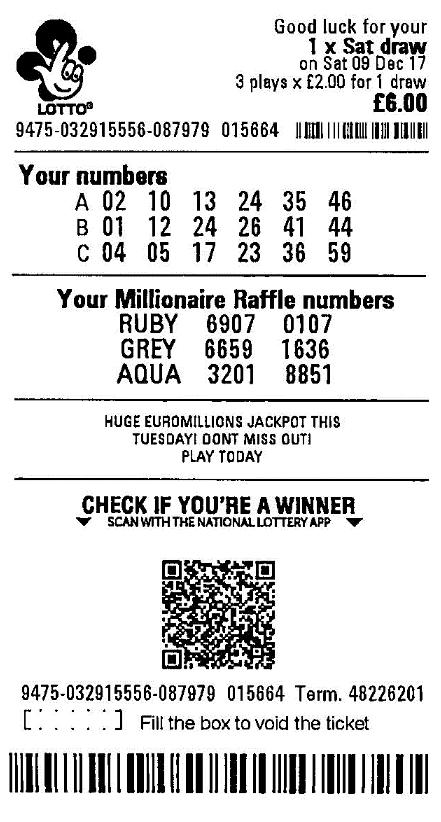 Hogyan működnek a lottó tombolák