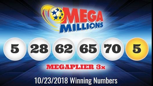 Mega Millions octubre de 2018 números ganadores