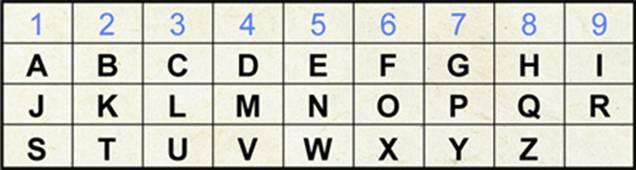 Lotto numerologia